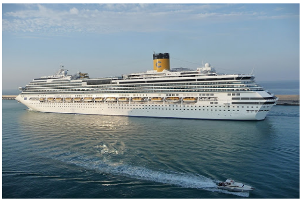 Luxury Cruise Industry Market Size and SWOT Analysis