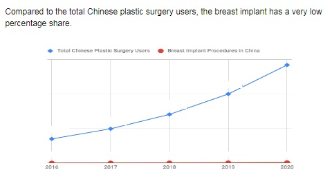 plastic-surgery-in-china-cover